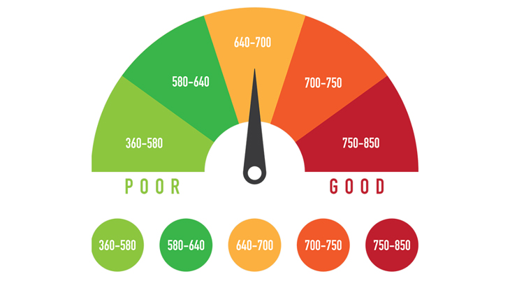 How Personal Loans Can Help You Improve Your Credit Score?