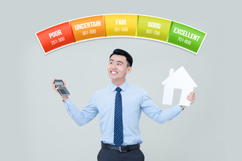 How does Credit Score impact Mortgage Loans
