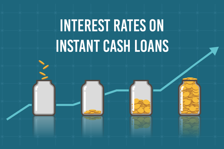 Real-time factors affecting interest rates on instant cash loans